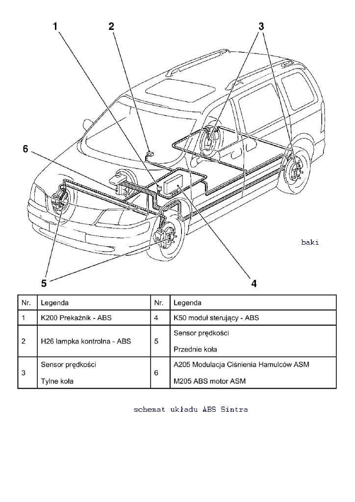 Unikalne ABS i jego naprawa w pigułce - Opel Sintra - Zawieszenie, układ WH36