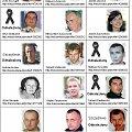 ... #LOST #MISSING #dziecko #kobieta #mężczyzna #tragedia #Poszukiwana #Poszukiwani #AdnotacjaPolicyjna #Aktualności #Apel #PoszukiwanieOsóbZaginionych #Zaginieni #pomoc #ProsimyOPomoc #KtokolwiekWidział #KtokolwiekWie #policja #Fiedziuszko